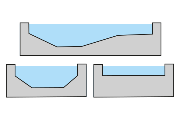 Bottom with gentle slope