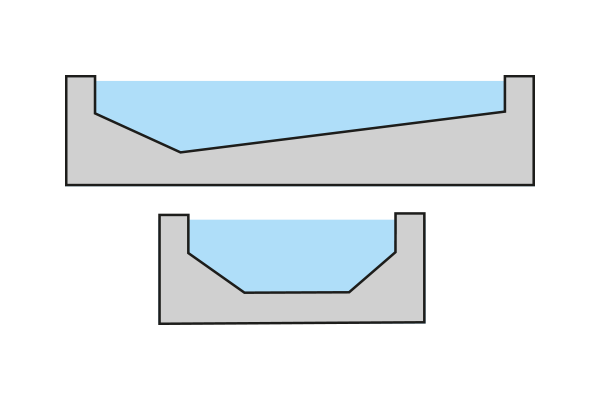 Constant sloping bottom