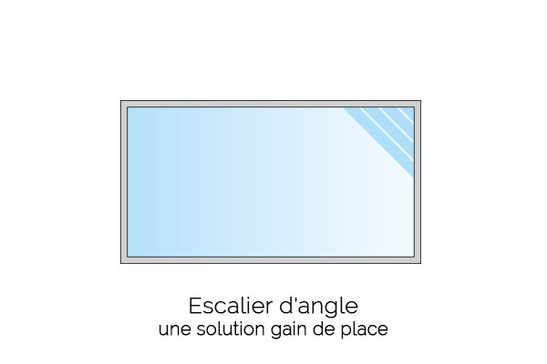 Escalier d'angle une solution gain de place